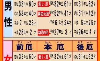 H30-yakudosi-hyo